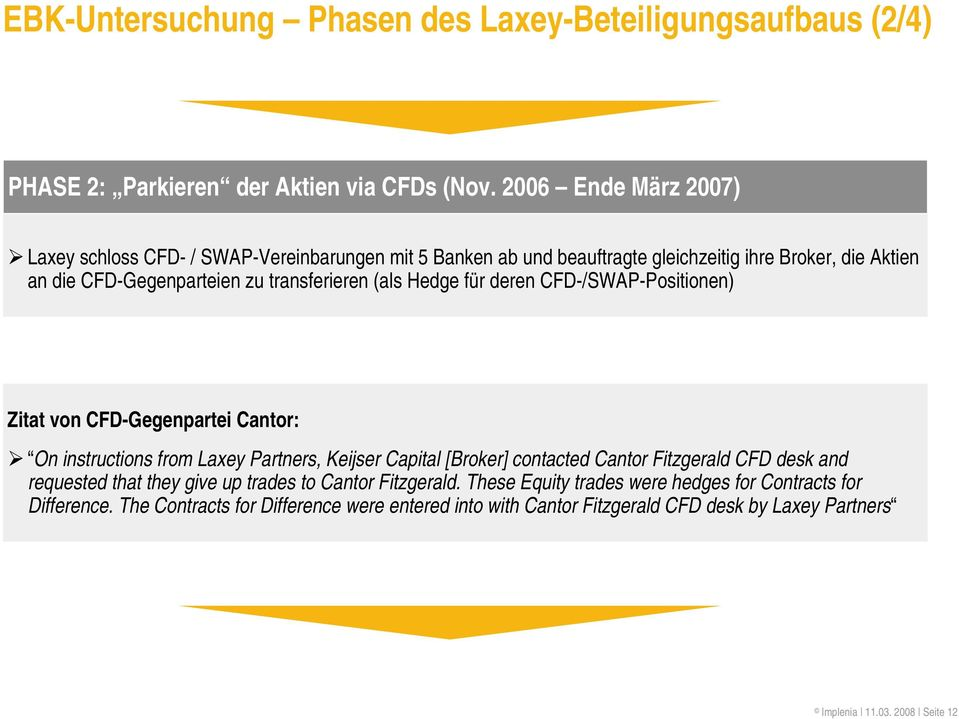 (als Hedge für deren CFD-/SWAP-Positionen) Zitat von CFD-Gegenpartei Cantor: On instructions from Laxey Partners, Keijser Capital [Broker] contacted Cantor Fitzgerald CFD