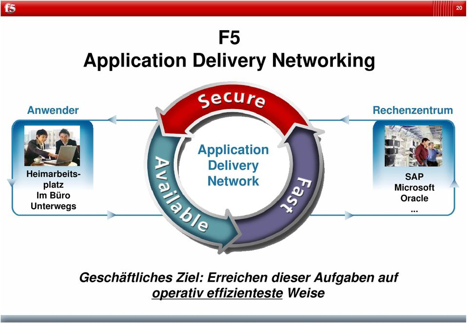 Application Delivery Network SAP Microsoft Oracle.