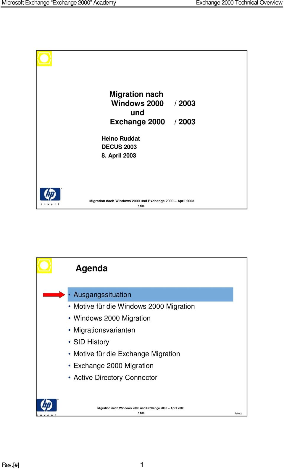 April 2003 Agenda Ausgangssituation Motive für die Windows 2000 Migration