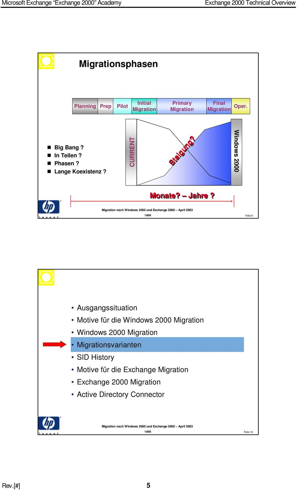 Folie 9 Ausgangssituation Motive für die Windows 2000 Migration Windows 2000 Migration