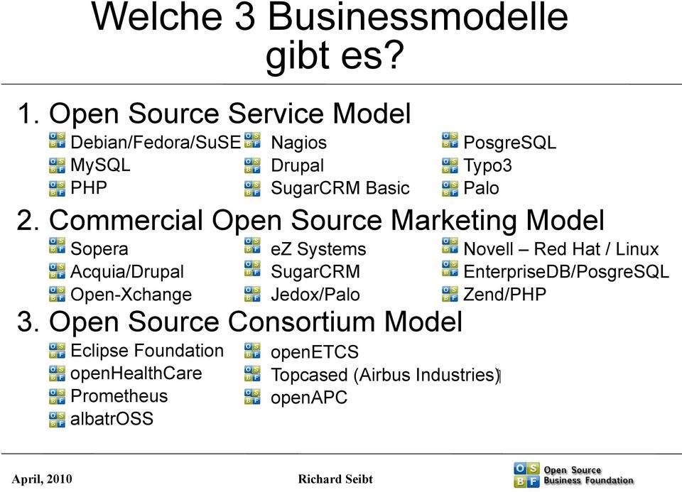 Open Source Consortium Model Eclipse Foundation openhealthcare Prometheus albatross Nagios Drupal SugarCRM