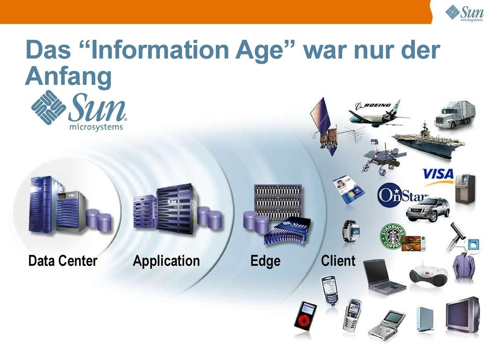 Anfang Data Center