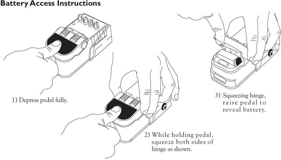 3) Squeezing hinge, raise pedal to