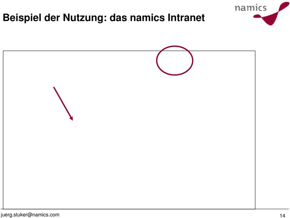 namics Intranet