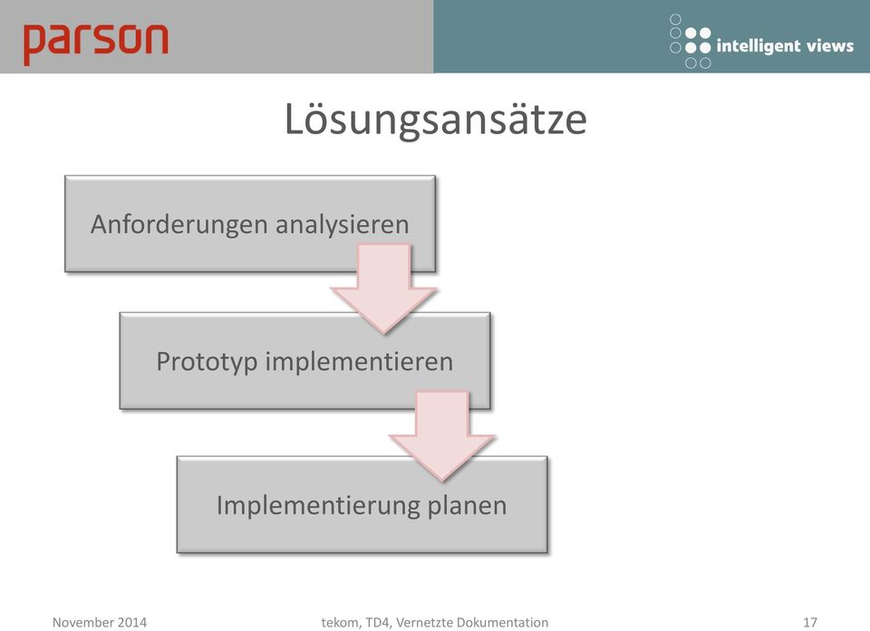 analysieren Prototyp