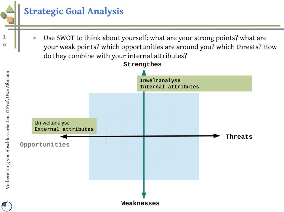 which threats? How do they combine with your internal attributes?