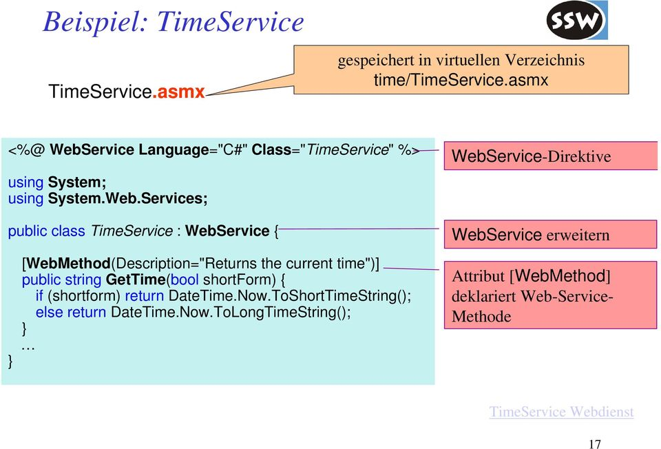 "ervice Language=""C#"" Class=""TimeService"" %> using System; using System.Web."