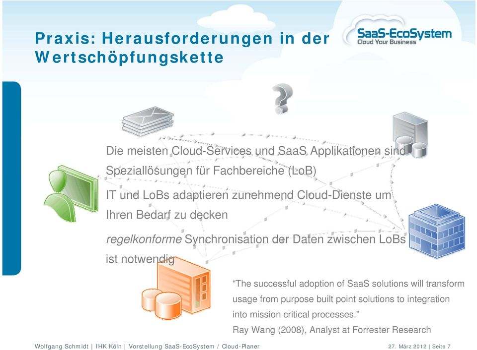 der Daten zwischen LoBs ist notwendig The successful adoption of SaaS solutions will transform usage from purpose built point