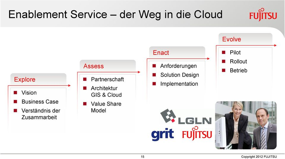 Assess Partnerschaft Architektur GIS & Cloud Value Share