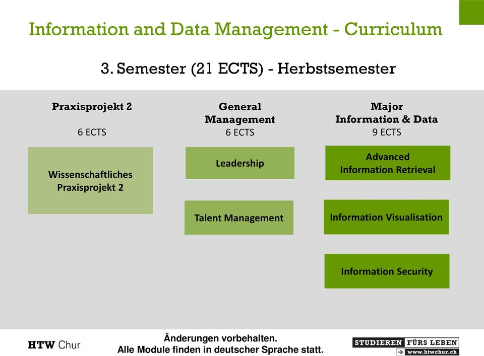 General Management 6 ECTS Leadership Major Information & Data 9 ECTS Advanced Information