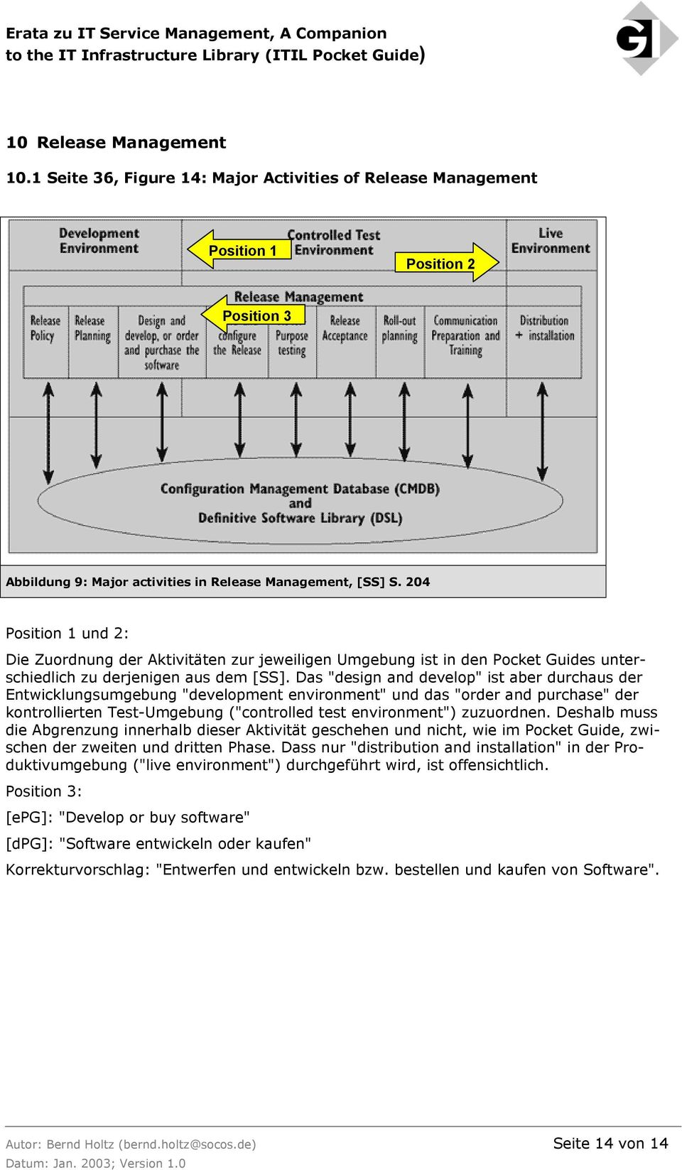 "Das ""design and develop"" ist aber durchaus der Entwicklungsumgebung ""development environment"" und das ""order and purchase"" der kontrollierten Test-Umgebung (""controlled test environment"") zuzuordnen."