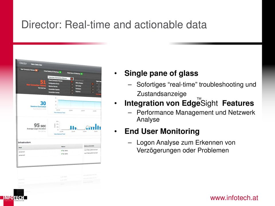 von EdgeSight Features Performance Management und Netzwerk Analyse