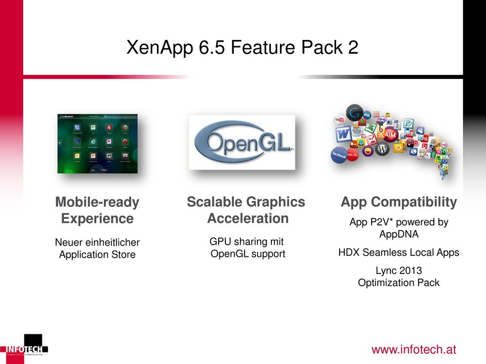 Application Store Enhanced Mobile SDK for Windows Apps Scalable