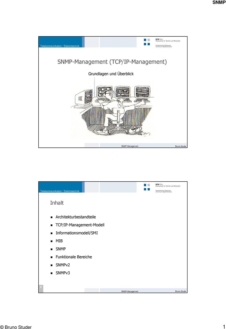 TCP/IP-Management-Modell