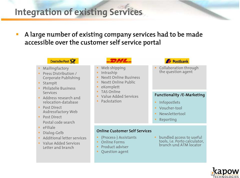 Services Letter and branch Web shipping Intraship Nextt Online Business Nextt Online Public ekomplett TAS Online Value Added Services Packstation Online Customer Self Services (Process-) Assistants