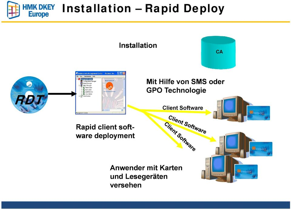 msi Client Software Rapid client soft- ware