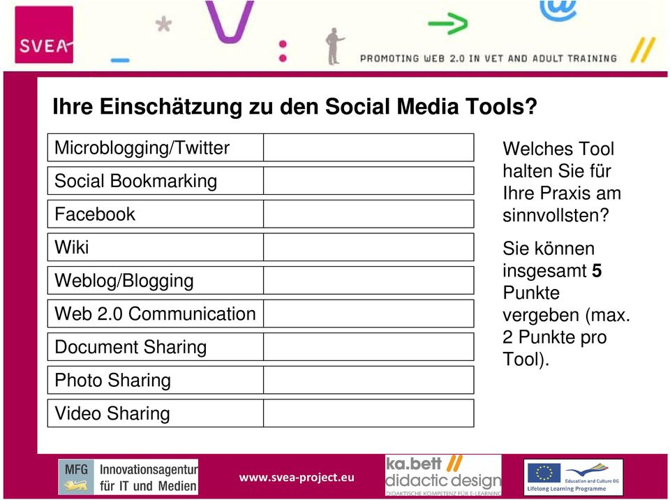 2.0 Communication Document Sharing Photo Sharing Video Sharing Welches Tool