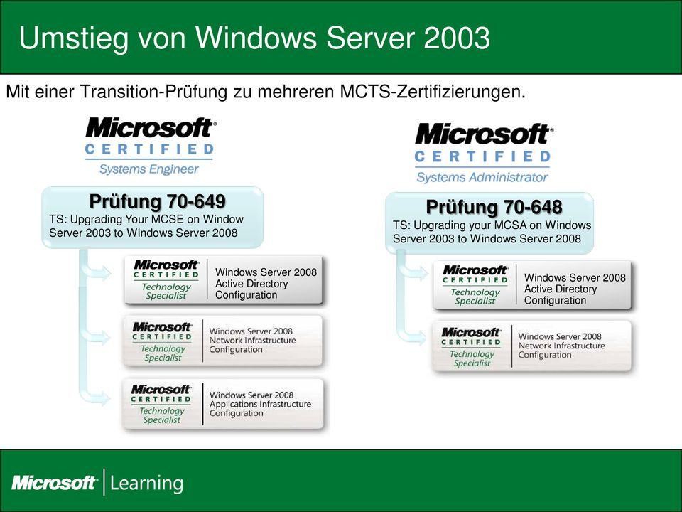 70-648 TS: Upgrading your MCSA on Windows Server 2003 to Windows Server 2008 Windows Server