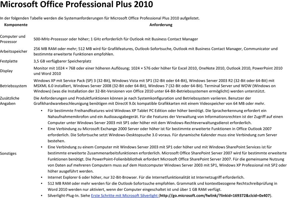 Prozessoroderhöher;1GHzerforderlichfürOutlookmitBusinessContactManager 256MBRAModermehr;512MBwirdfürGrafikfeatures,Outlook Sofortsuche,OutlookmitBusinessContactManager,Communicatorund