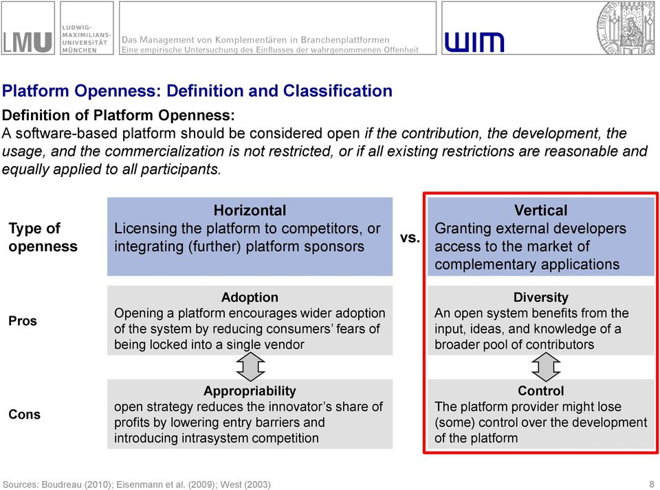 Type of openness Horizontal Licensing the platform to competitors, or integrating (further) platform sponsors vs.