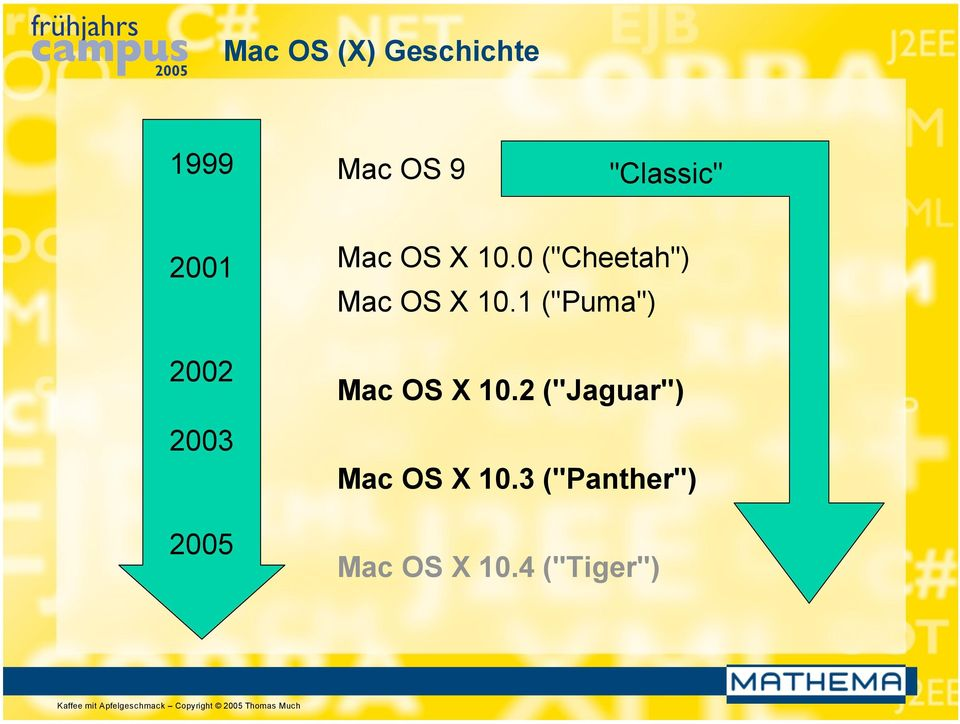 "0 (""Cheetah"") Mac OS X 10."