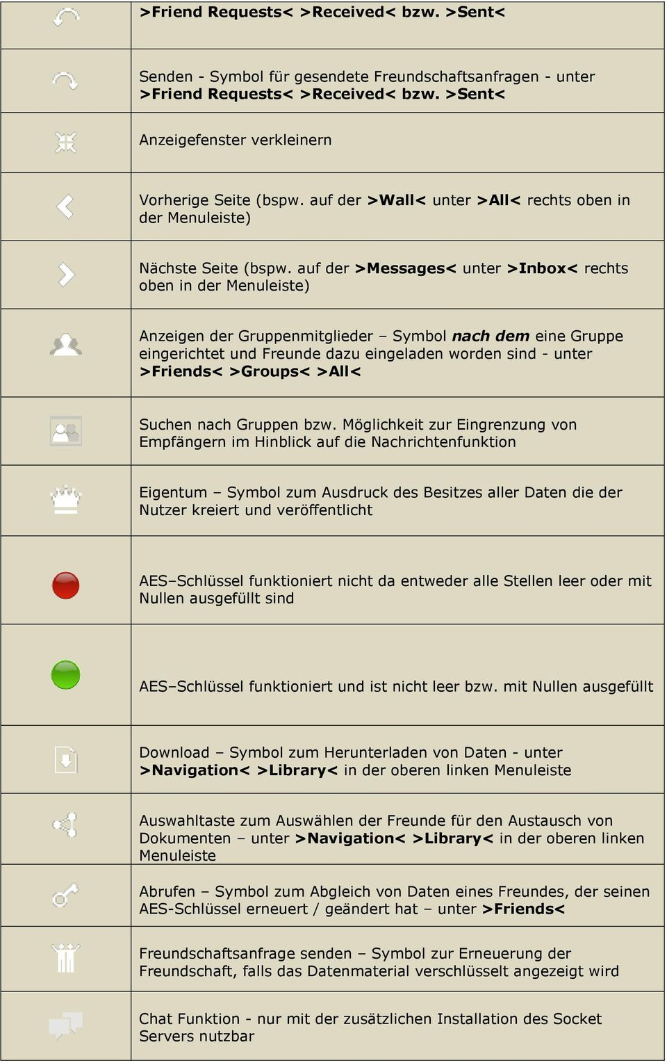 auf der >Messages< unter >Inbox< rechts oben in der Menuleiste) Anzeigen der Gruppenmitglieder Symbol nach dem eine Gruppe eingerichtet und Freunde dazu eingeladen worden sind - unter >Friends<