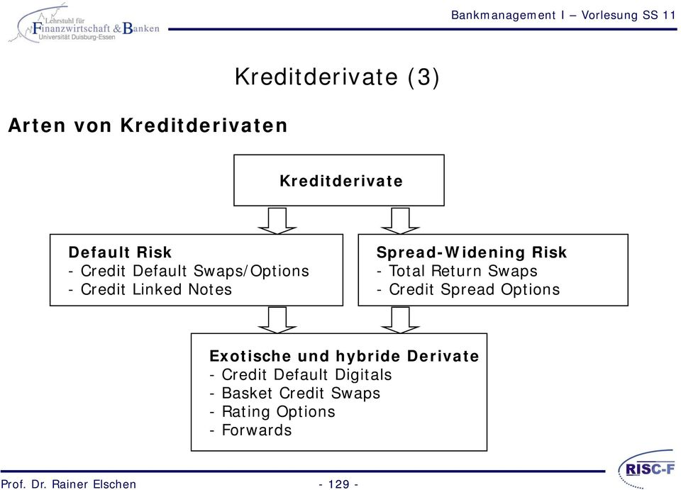 Return Swaps - Credit Spread Options Exotische und hybride Derivate - Credit