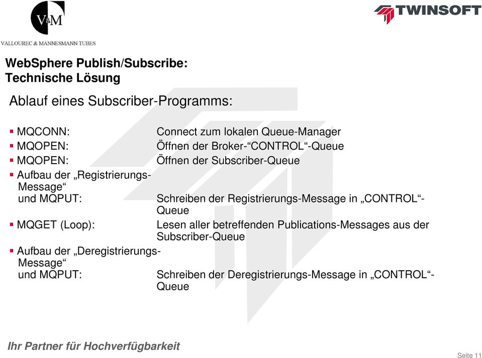Registrierungs-Message in CONTROL - Queue MQGET (Loop): Lesen aller betreffenden Publications-Messages aus der