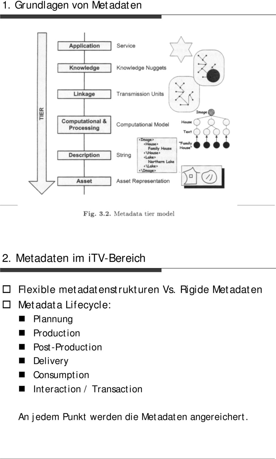 Rigide Metadaten Metadata Lifecycle: Plannung Production