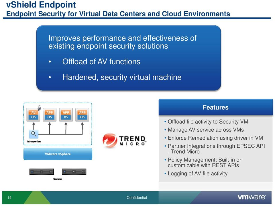 activity to Security VM Manage AV service across VMs Enforce Remediation using driver in VM Partner Integrations through