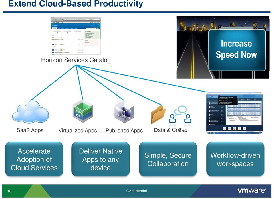 Accelerate Deliver Native Adoption of Apps to any Cloud Services