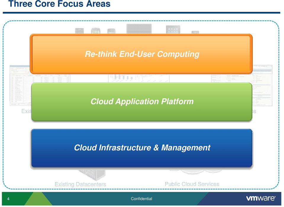 Enterprise Apps SaaS Apps Cloud Infrastructure &