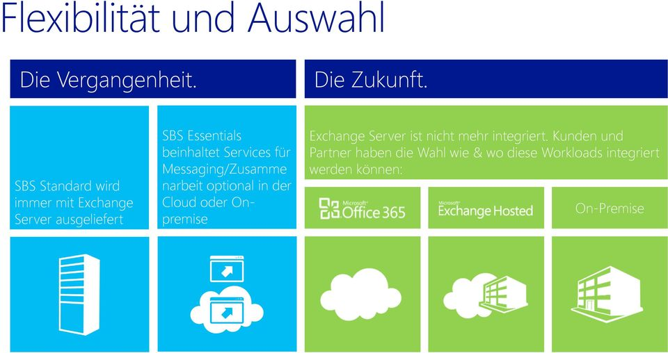 Services für Messaging/Zusamme narbeit optional in der Cloud oder Onpremise Exchange