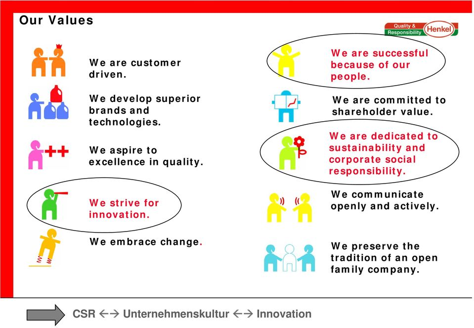 We are committed to shareholder value. We are dedicated to sustainability and corporate social responsibility.