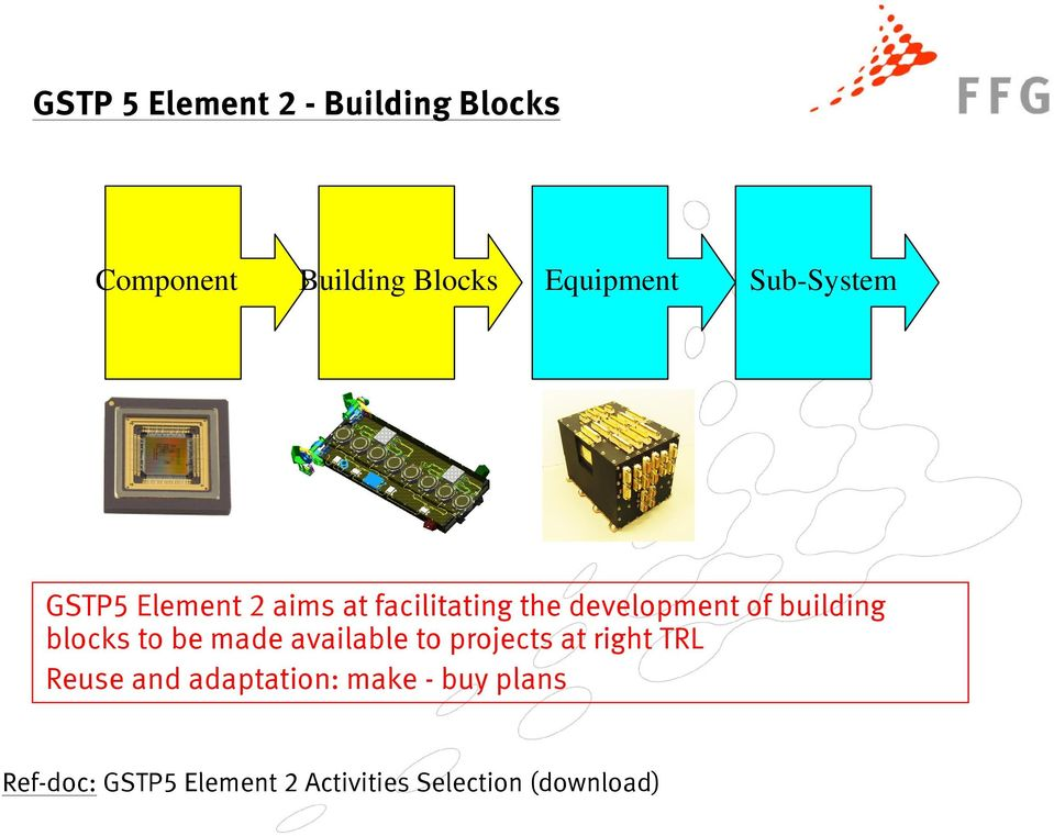 building blocks to be made available to projects at right TRL Reuse and