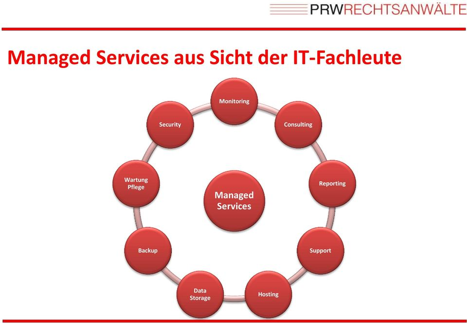 Consulting Wartung Pflege Managed