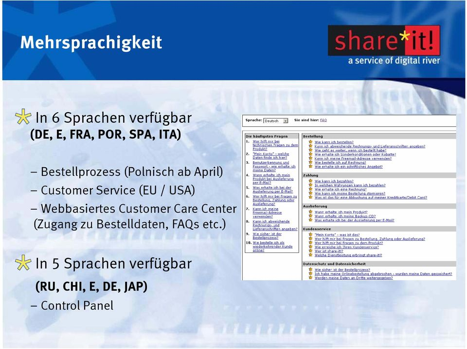 USA) Webbasiertes Customer Care Center (Zugang zu Bestelldaten,