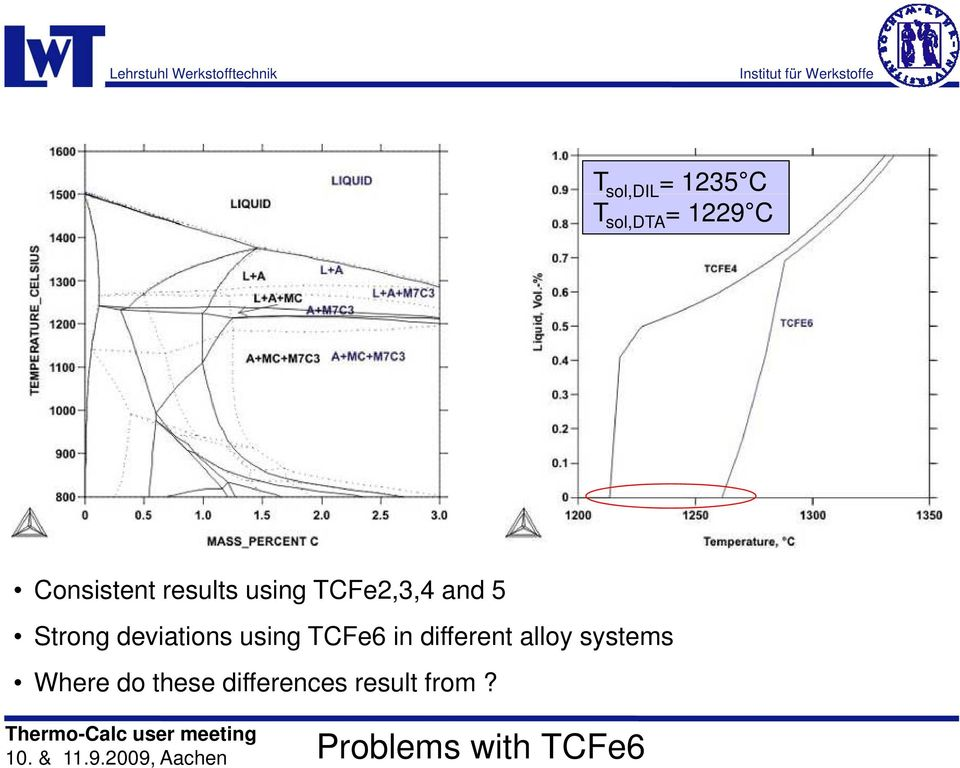 TCFe6 in different alloy systems Where do these