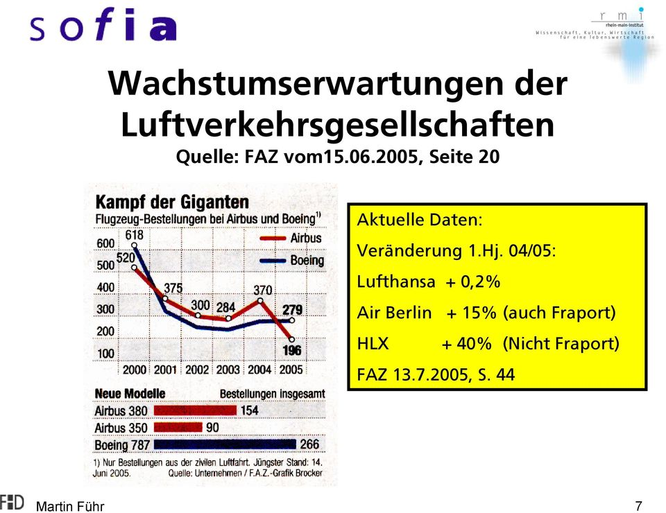 Hj. 04/05: Lufthansa + 0,2% Air Berlin + 15% (auch Fraport)