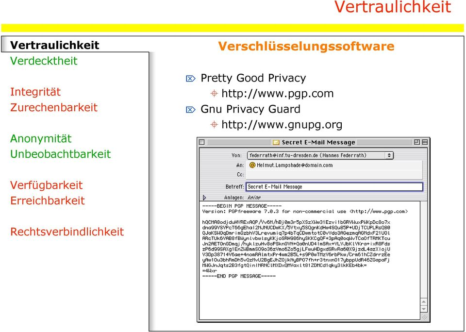Verschlüsselungssoftware Pretty Good Privacy ± http://www.pgp.