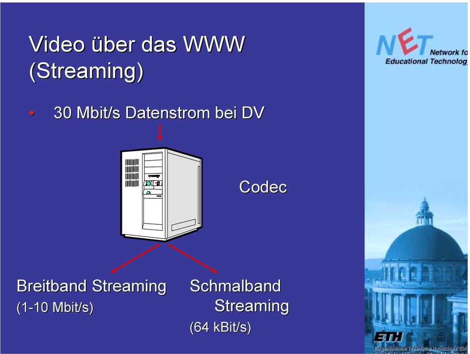 Breitband Streaming (1-10 10