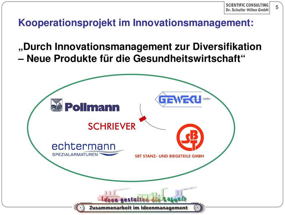 Innovationsmanagement zur