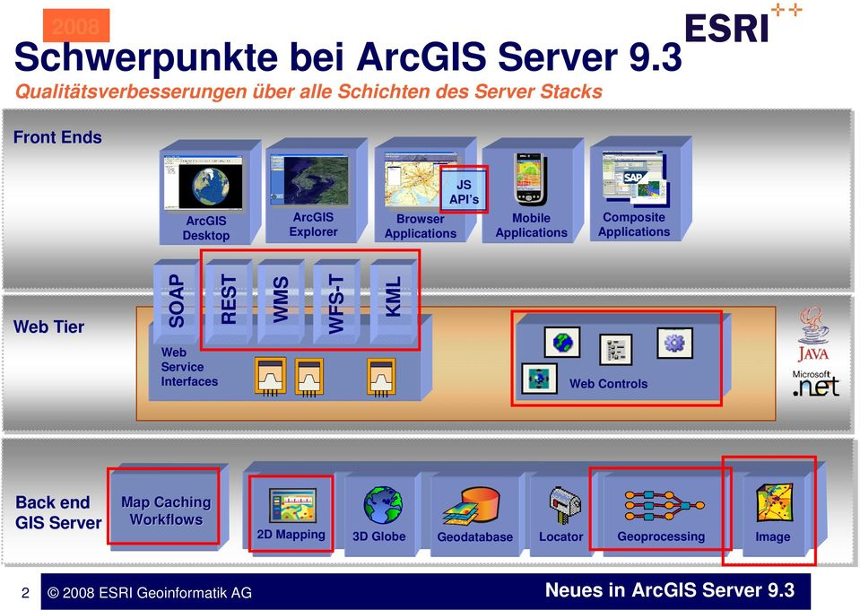 ArcGIS Explorer Browser Applications JS API s Mobile Applications Composite Applications Web