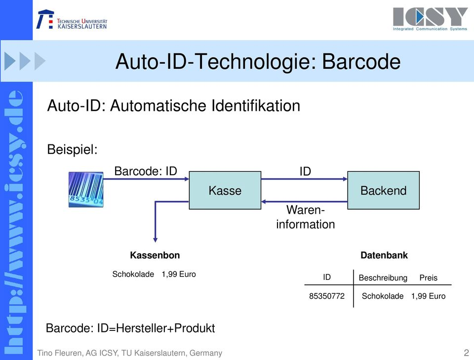 Wareninformation Backend Kassenbon Datenbank Schokolade 1,99