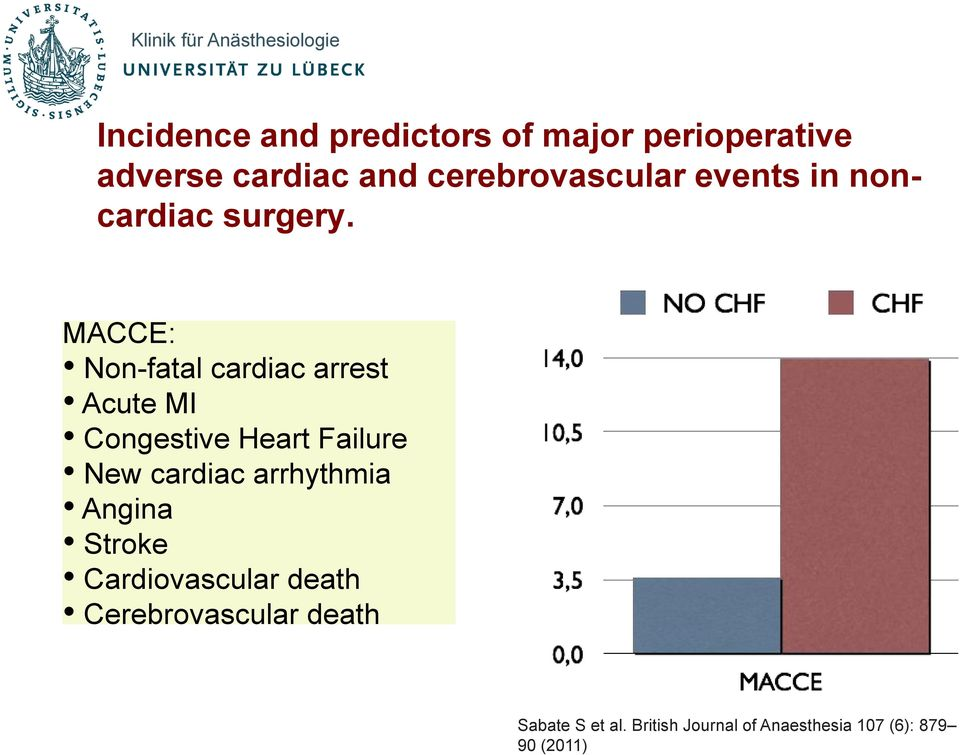 MACCE: Non-fatal cardiac arrest Acute MI Congestive Heart Failure New cardiac