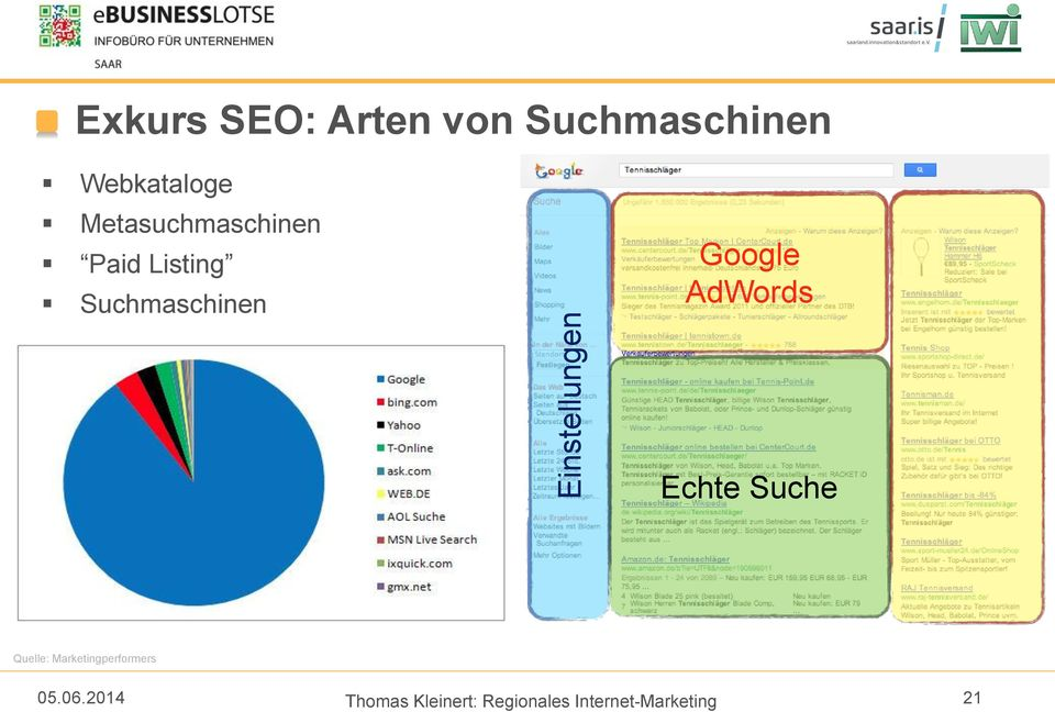 Paid Listing Suchmaschinen Google AdWords