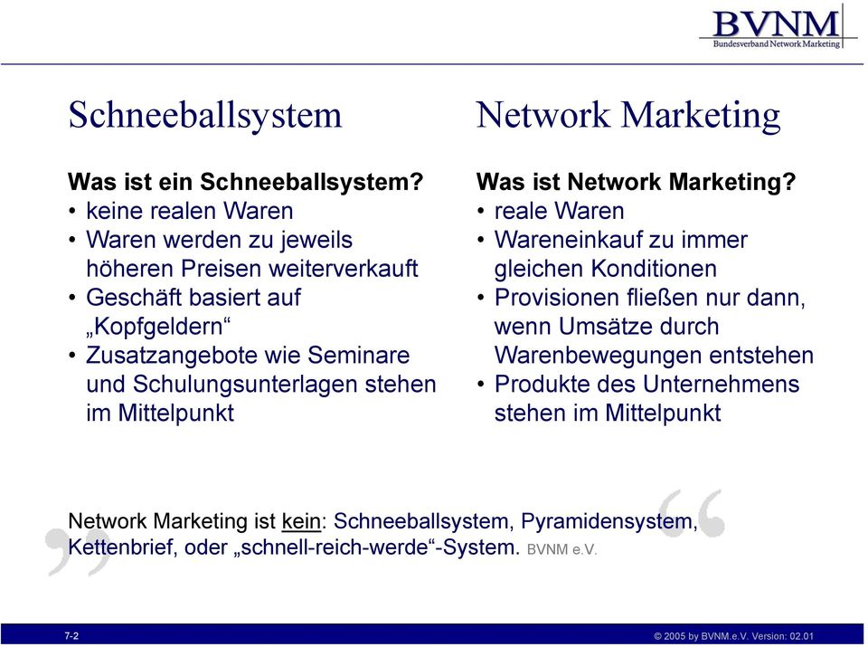 Schulungsunterlagen stehen im Mittelpunkt Network Marketing Was ist Network Marketing?