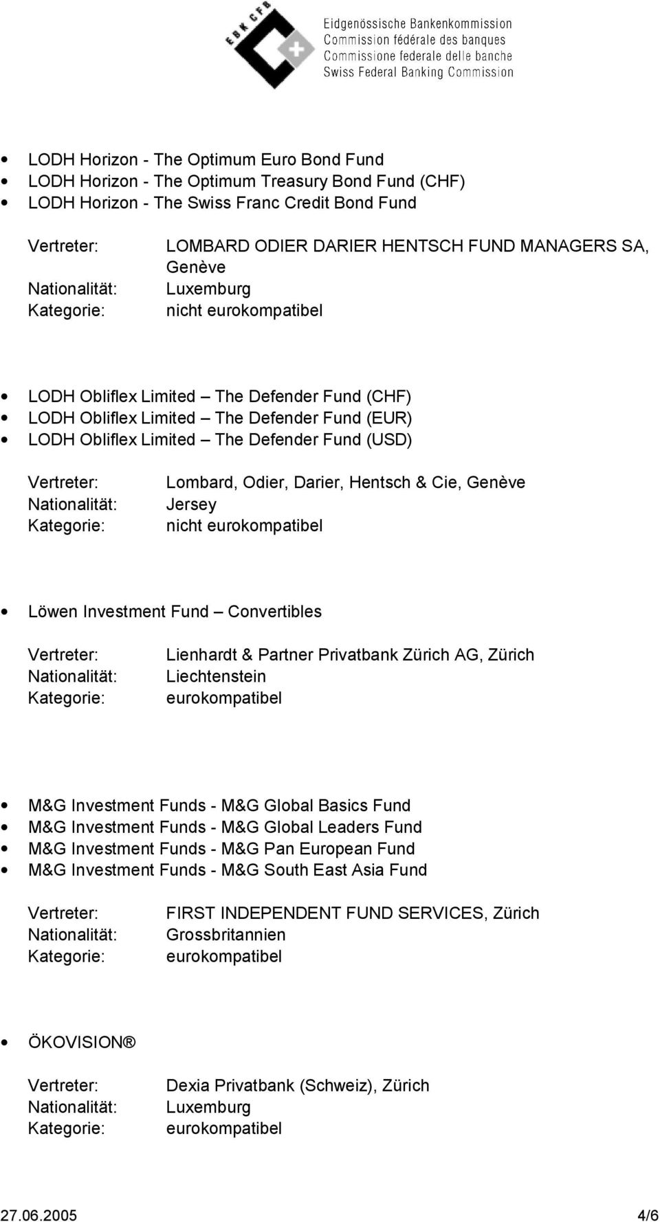 nicht Löwen Investment Fund Convertibles Lienhardt & Partner Privatbank Zürich AG, Zürich Liechtenstein M&G Investment Funds - M&G Global Basics Fund M&G Investment Funds - M&G Global Leaders Fund