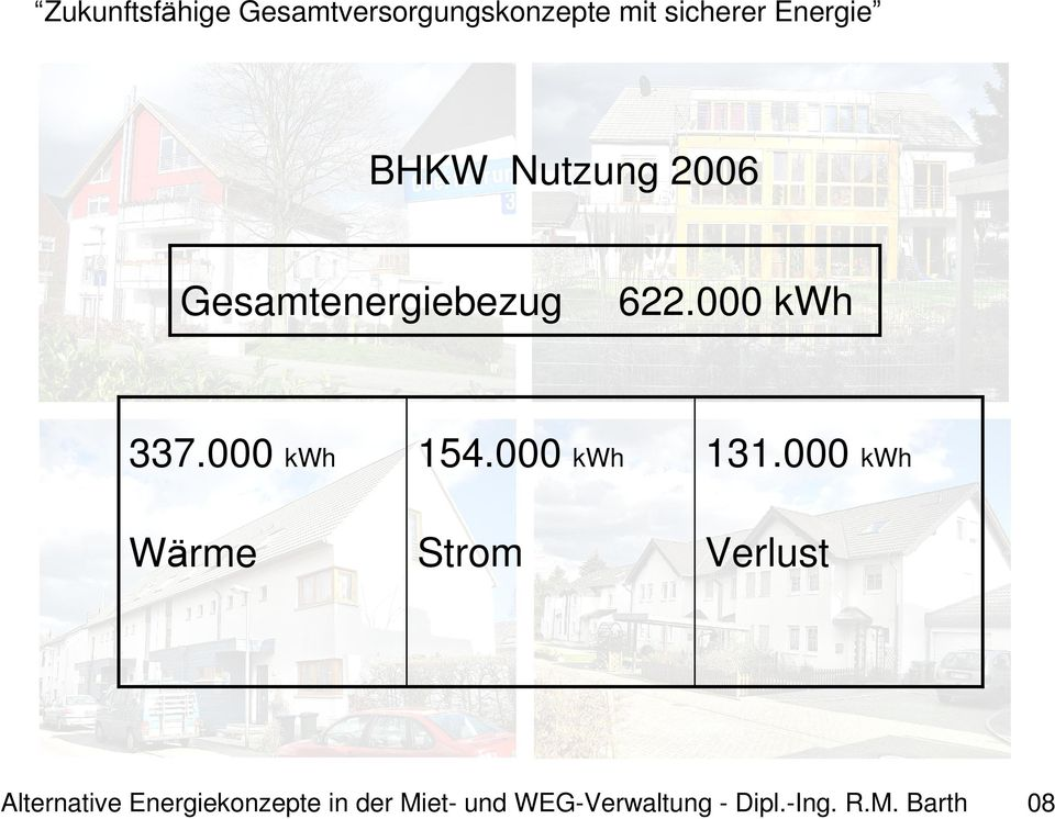 000 kwh Verlust Alternative Energiekonzepte in