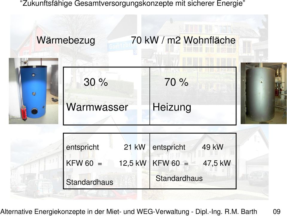 KFW 60 = 47,5 kw Standardhaus Standardhaus Alternative